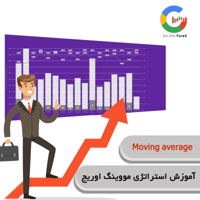 استراتژی مووینگ اوریج Moving average   استراتژی سودده فارکس