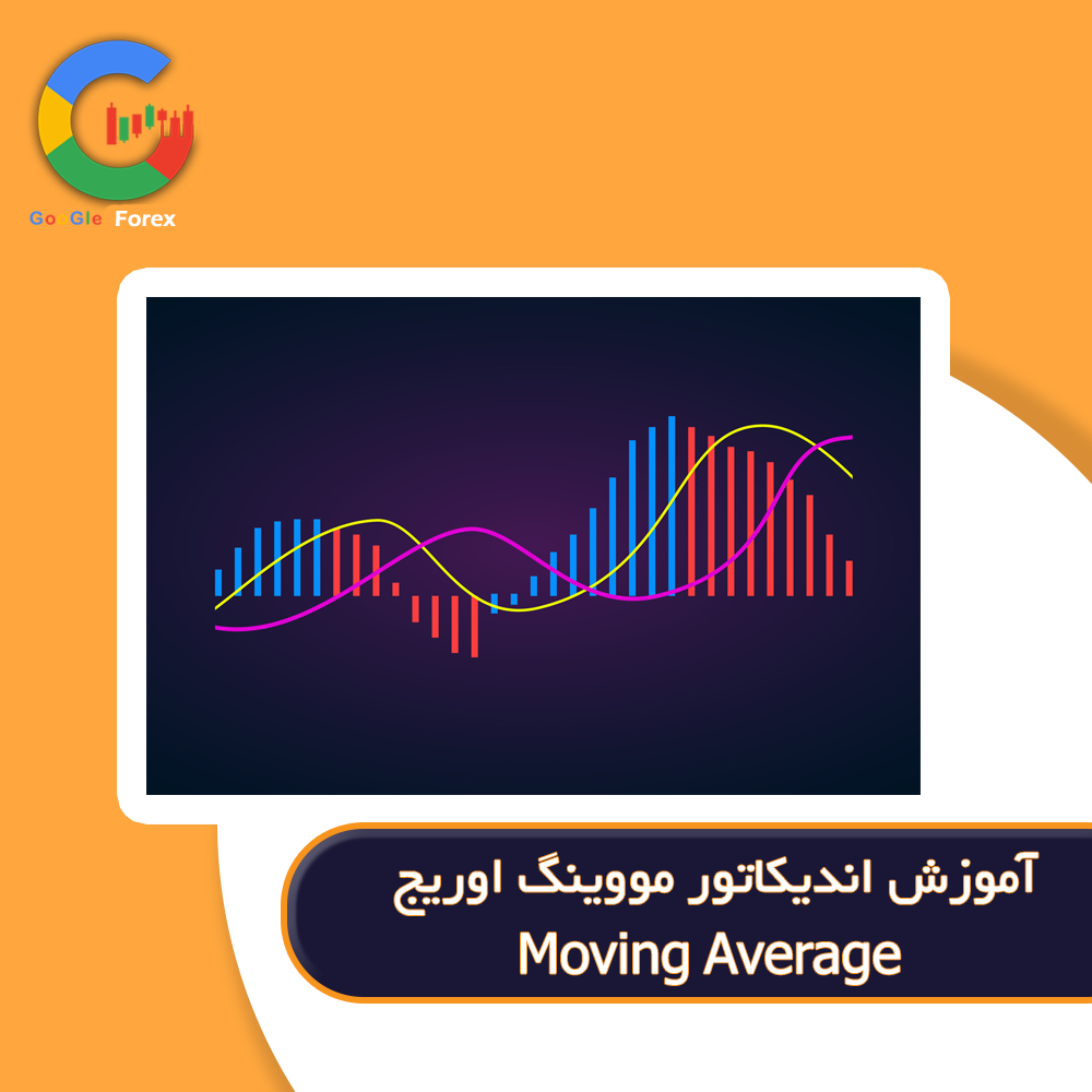 آموزش اندیکاتور مووینگ اوریج   آموزش اندیکاتور Moving Average