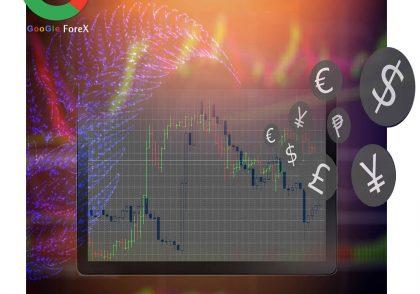 فراکتال چیست | اندیکاتور فراکتال | استراتژی معاملاتی فراکتال